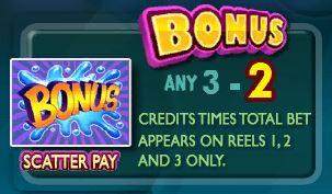 สล็อตปลาทอง Bonus